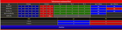 บริการแจกโปรแกรมโกงหวยหุ้นออนไลน์ฟรีจาก casinobet168.com