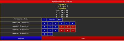 บริการแจกโปรแกรมเลขเด็ด เลขเด่น ฟรีจาก  casinobet168.com