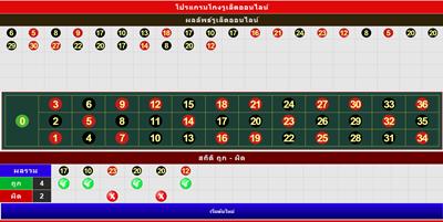 บริการแจกโปรแกรมโกงรูเล็ตออนไลน์ฟรีจาก casinobet168.com